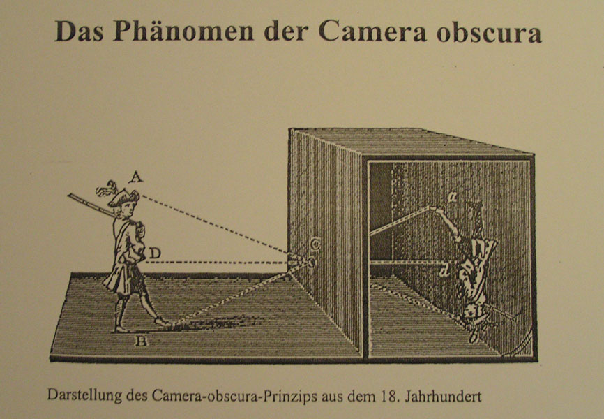 Как сделать камеру обскуру по физике